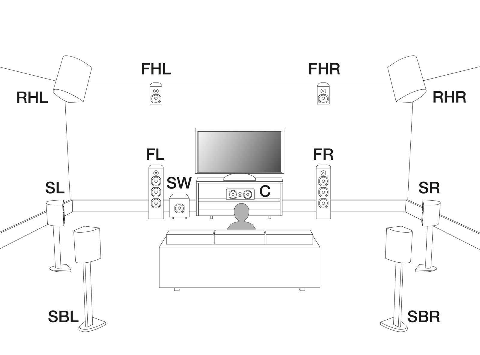 COMPATIBILITY OF AURO-3D AND DOLBY ATMOS SPEAKER CONFIGURATIONS