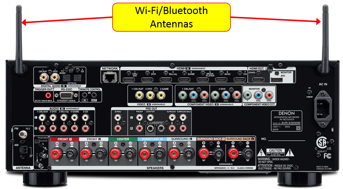 Positioning the Wi-Fi/Bluetooth Antennas for best signal reception