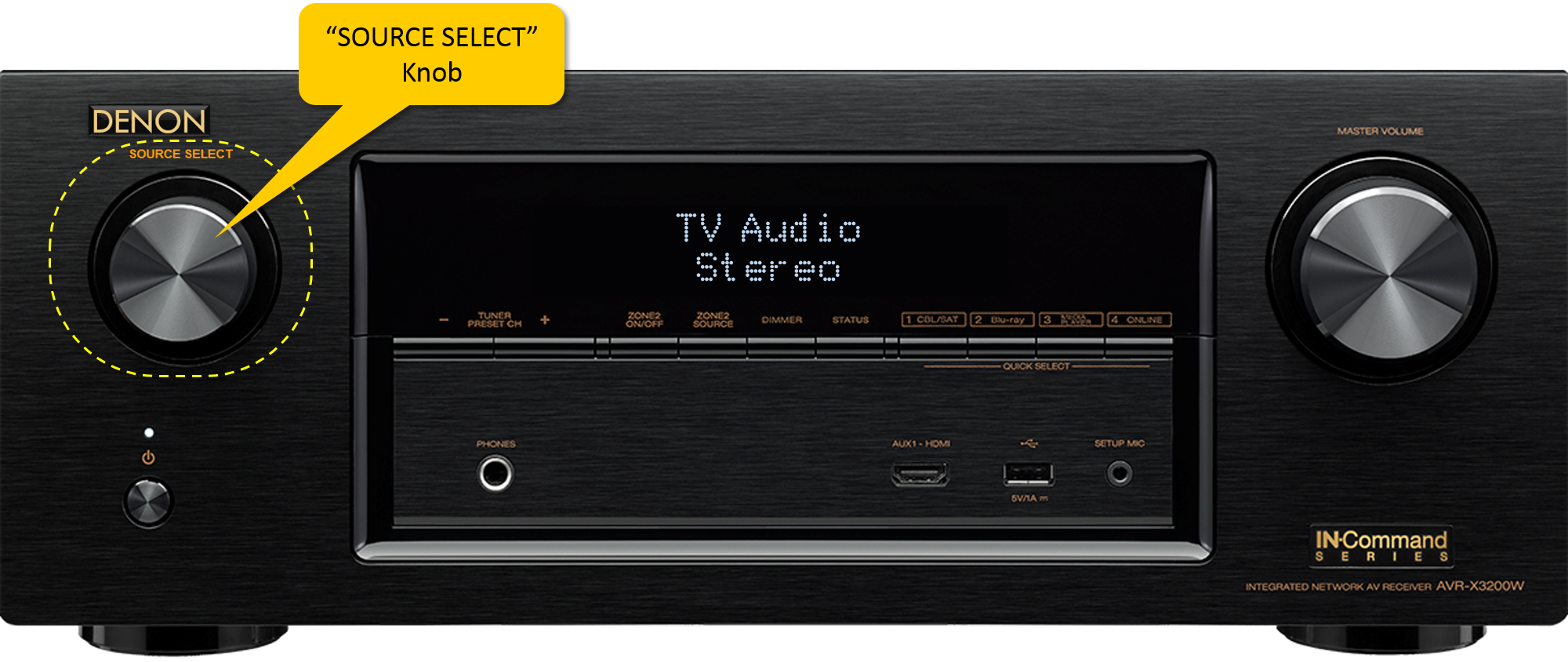 Playing TV Audio Through the AV Receiver